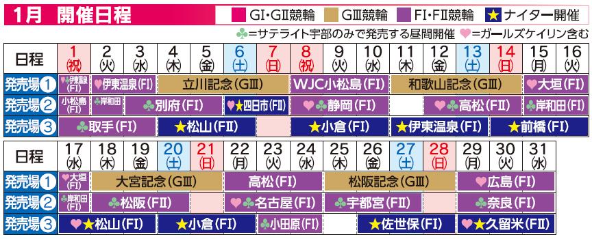 レーススケジュール2018年1月