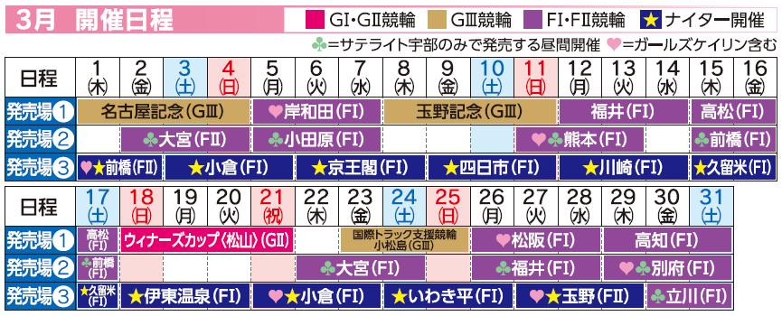 レーススケジュール2018年3月