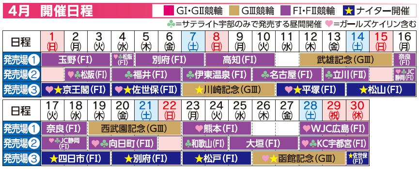 レーススケジュール2018年4月