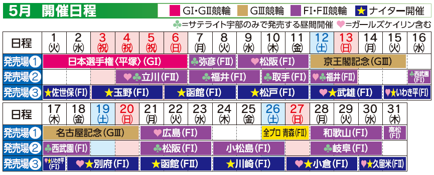 レーススケジュール2018年5月