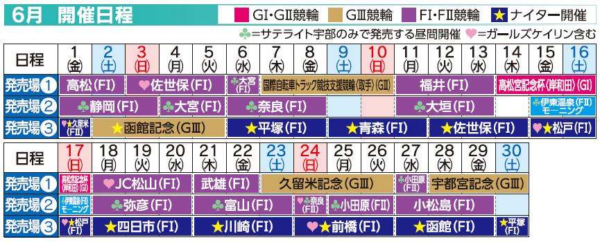 レーススケジュール2018年6月