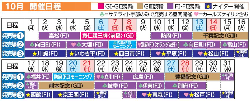 レーススケジュール2018年10月