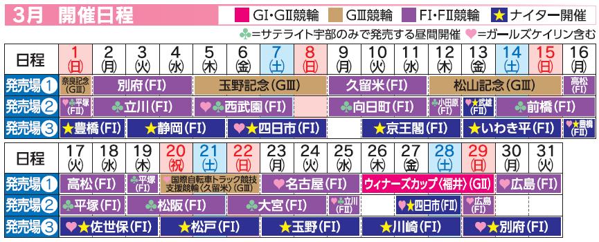 レーススケジュール2020年3月