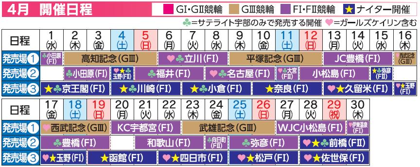 レーススケジュール2020年4月