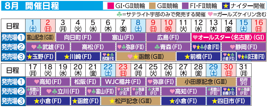 レーススケジュール2020年8月