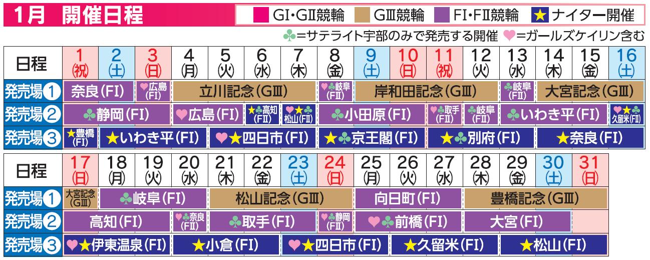 レーススケジュール2021年1月