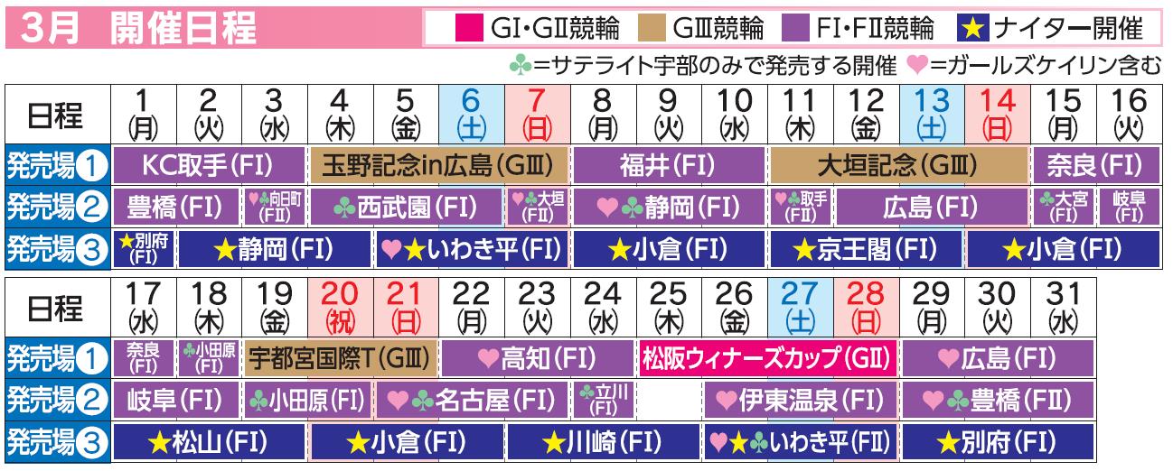 レーススケジュール2021年3月